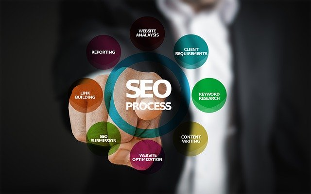 Search Engine Optimization SEAWEBTECH